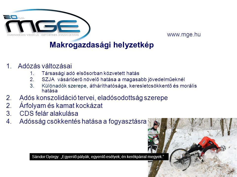 Személy+kishaszon jármű forgalomba helyezés 2007-2010. (db) www.mge.hu