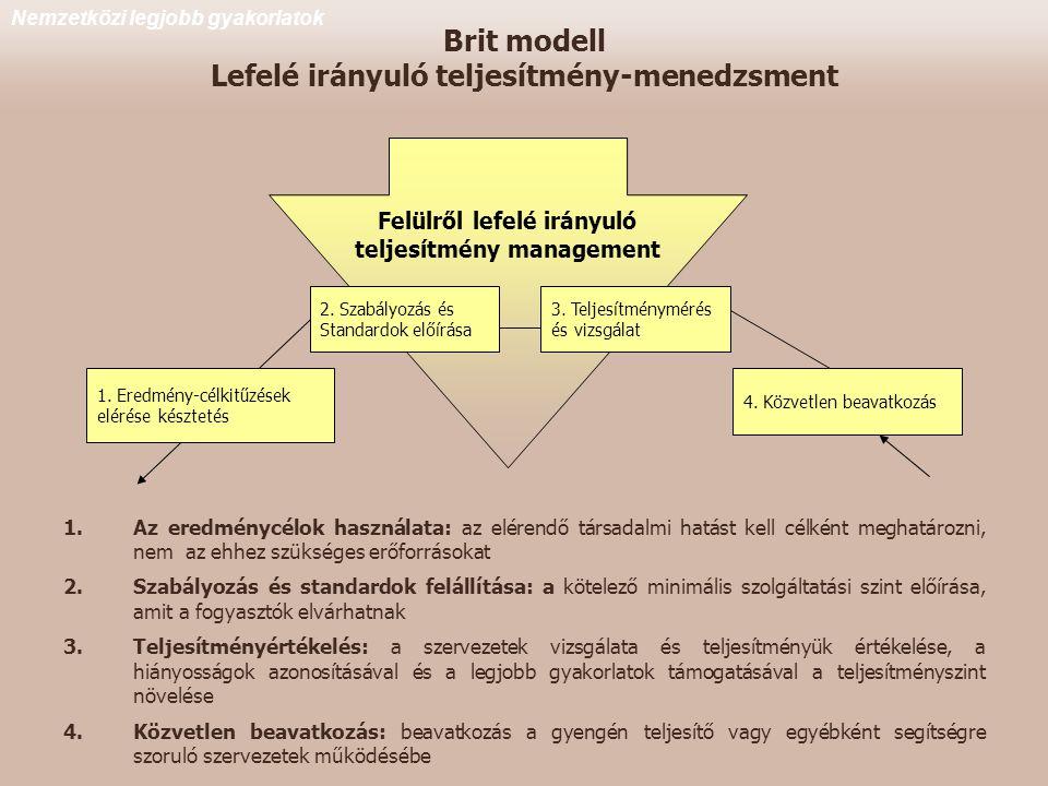 Felülről lefelé irányuló teljesítmény management 1.Az eredménycélok használata: az elérendő társadalmi hatást kell célként meghatározni, nem az ehhez szükséges erőforrásokat 2.Szabályozás és standardok felállítása: a kötelező minimális szolgáltatási szint előírása, amit a fogyasztók elvárhatnak 3.Teljesítményértékelés: a szervezetek vizsgálata és teljesítményük értékelése, a hiányosságok azonosításával és a legjobb gyakorlatok támogatásával a teljesítményszint növelése 4.Közvetlen beavatkozás: beavatkozás a gyengén teljesítő vagy egyébként segítségre szoruló szervezetek működésébe 1.