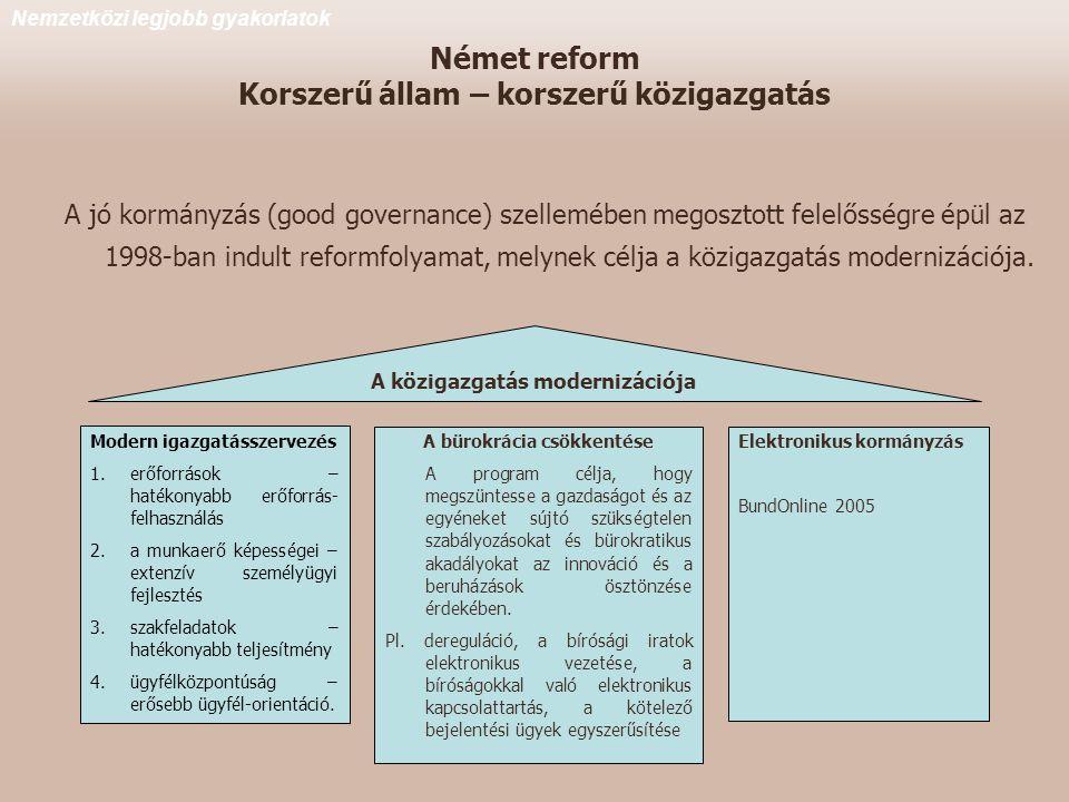 A jó kormányzás (good governance) szellemében megosztott felelősségre épül az 1998-ban indult reformfolyamat, melynek célja a közigazgatás modernizációja.