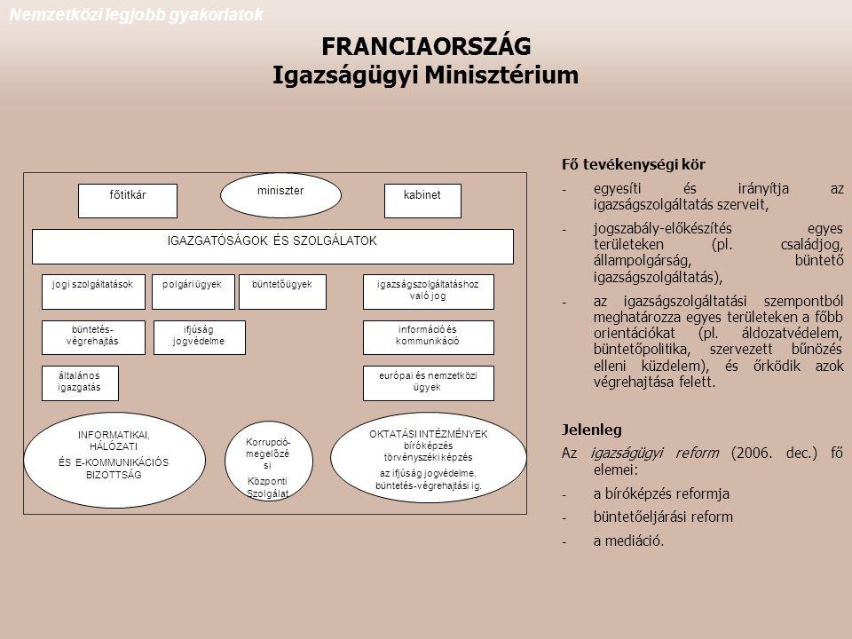Fő tevékenységi kör - egyesíti és irányítja az igazságszolgáltatás szerveit, - jogszabály-előkészítés egyes területeken (pl.