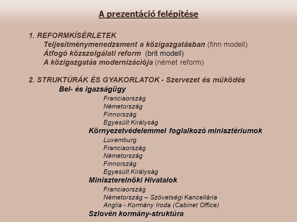 1. REFORMKÍSÉRLETEK Teljesítménymenedzsment a közigazgatásban (finn modell) Átfogó közszolgálati reform (brit modell) A közigazgatás modernizációja (n