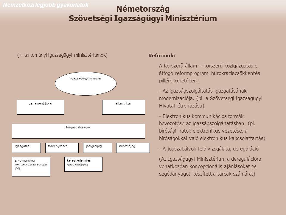 Németország Szövetségi Igazságügyi Minisztérium (+ tartományi igazságügyi minisztériumok) Reformok: A Korszerű állam – korszerű közigazgatás c.
