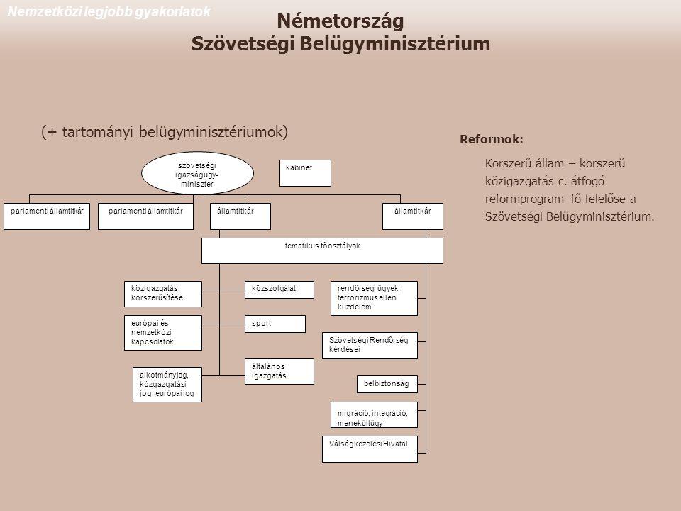 Németország Szövetségi Belügyminisztérium (+ tartományi belügyminisztériumok) Reformok: Korszerű állam – korszerű közigazgatás c.
