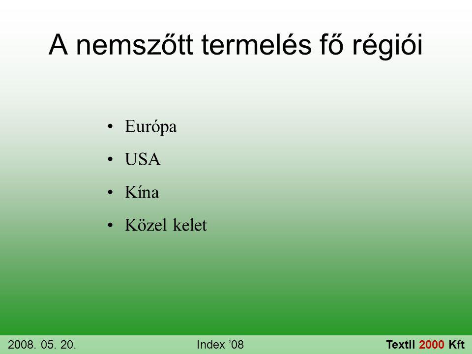 A nemszőtt termelés fő régiói •Európa •USA •Kína •Közel kelet 2008. 05. 20.Index '08Textil 2000 Kft