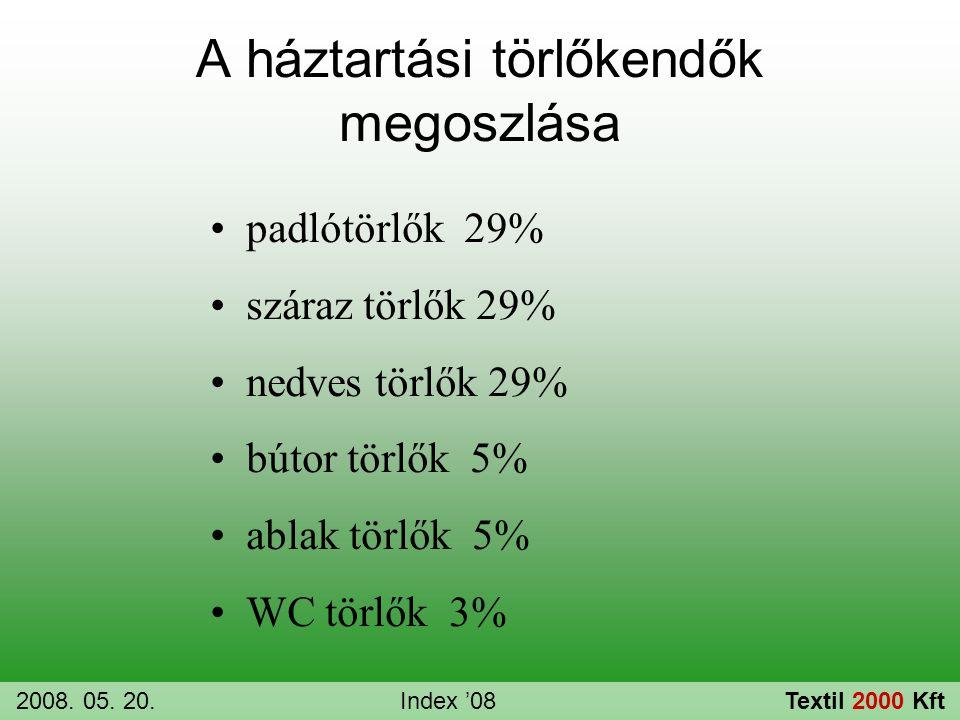 A háztartási törlőkendők megoszlása •padlótörlők 29% •száraz törlők 29% •nedves törlők 29% •bútor törlők 5% •ablak törlők 5% •WC törlők 3% 2008. 05. 2