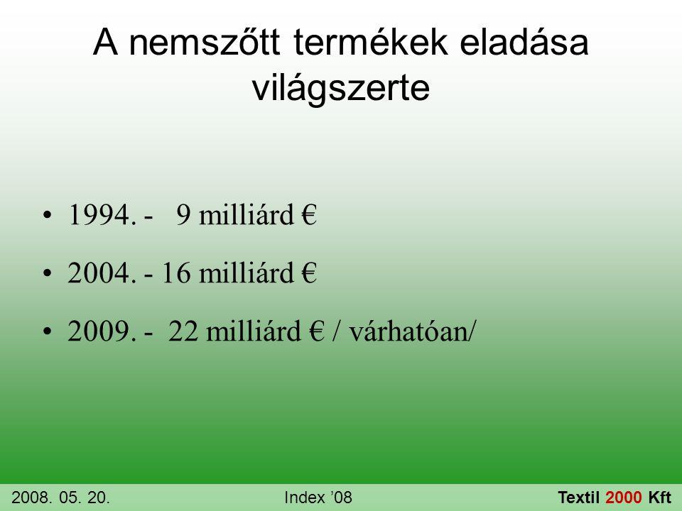 A nemszőtt termékek eladása világszerte •1994. - 9 milliárd € •2004. - 16 milliárd € •2009. - 22 milliárd € / várhatóan/ 2008. 05. 20.Index '08Textil