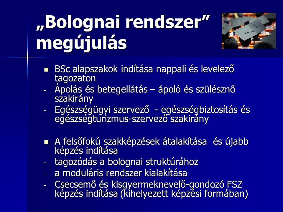 """""""Bolognai rendszer megújulás  BSc alapszakok indítása nappali és levelező tagozaton - Ápolás és betegellátás – ápoló és szülésznő szakirány - Egészségügyi szervező - egészségbiztosítás és egészségturizmus-szervező szakirány  A felsőfokú szakképzések átalakítása és újabb képzés indítása - tagozódás a bolognai struktúrához - a moduláris rendszer kialakítása - Csecsemő és kisgyermeknevelő-gondozó FSZ képzés indítása (kihelyezett képzési formában)"""