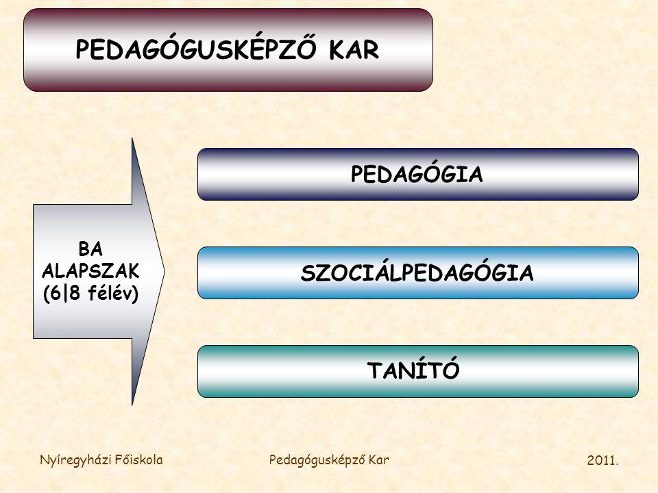 2011. Nyíregyházi FőiskolaPedagógusképző Kar PEDAGÓGUSKÉPZŐ KAR SZOCIÁLPEDAGÓGIA TANÍTÓ PEDAGÓGIA BA ALAPSZAK (6|8 félév)