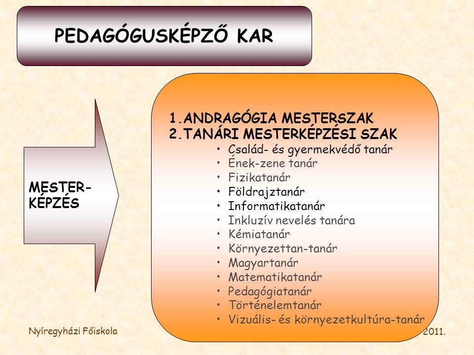 2011. Nyíregyházi FőiskolaPedagógusképző Kar PEDAGÓGUSKÉPZŐ KAR MESTER- KÉPZÉS 1.ANDRAGÓGIA MESTERSZAK 2.TANÁRI MESTERKÉPZÉSI SZAK •Család- és gyermek