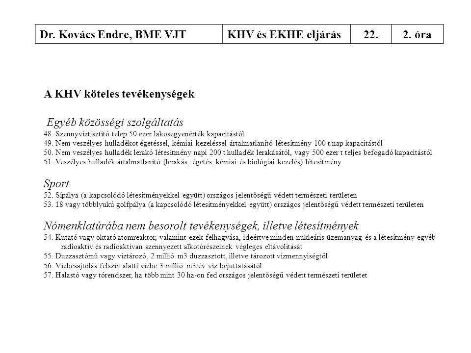 Dr. Kovács Endre, BME VJTKHV és EKHE eljárás22.2. óra A KHV köteles tevékenységek Egyéb közösségi szolgáltatás 48. Szennyvíztisztító telep 50 ezer lak