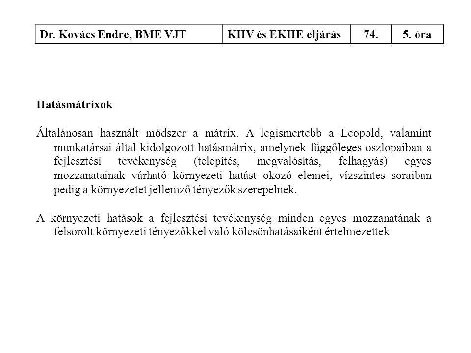 Dr. Kovács Endre, BME VJTKHV és EKHE eljárás74.5. óra Hatásmátrixok Általánosan használt módszer a mátrix. A legismertebb a Leopold, valamint munkatár