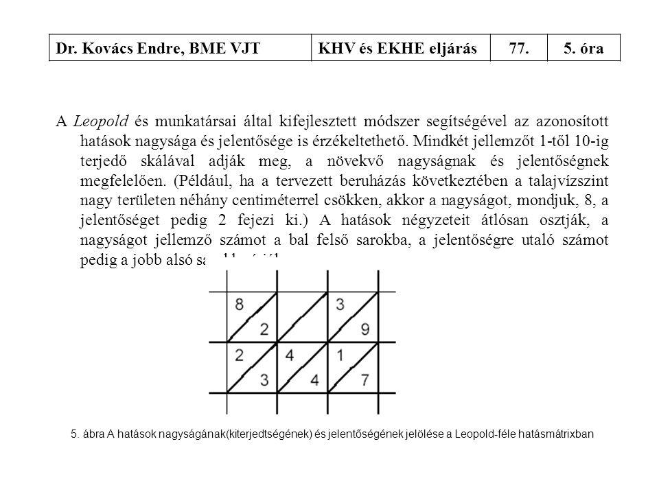 Dr. Kovács Endre, BME VJTKHV és EKHE eljárás77.5. óra A Leopold és munkatársai által kifejlesztett módszer segítségével az azonosított hatások nagyság