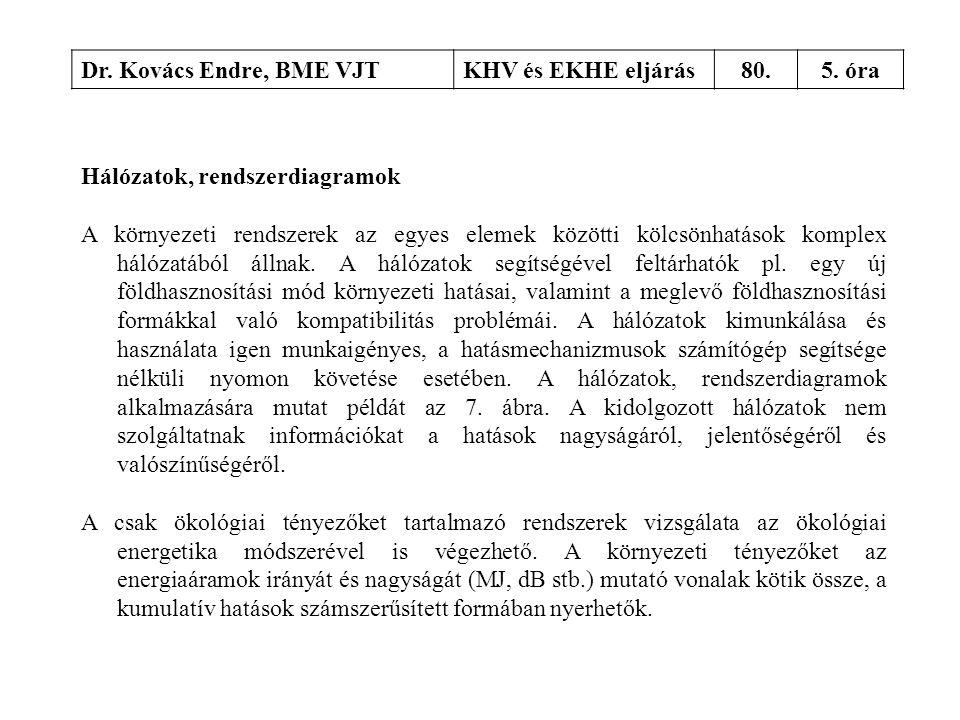 Dr. Kovács Endre, BME VJTKHV és EKHE eljárás80.5. óra Hálózatok, rendszerdiagramok A környezeti rendszerek az egyes elemek közötti kölcsönhatások komp