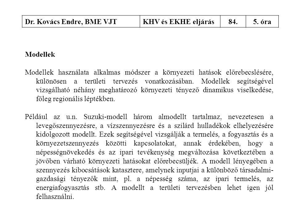 Dr. Kovács Endre, BME VJTKHV és EKHE eljárás84.5. óra Modellek Modellek használata alkalmas módszer a környezeti hatások előrebecslésére, különösen a