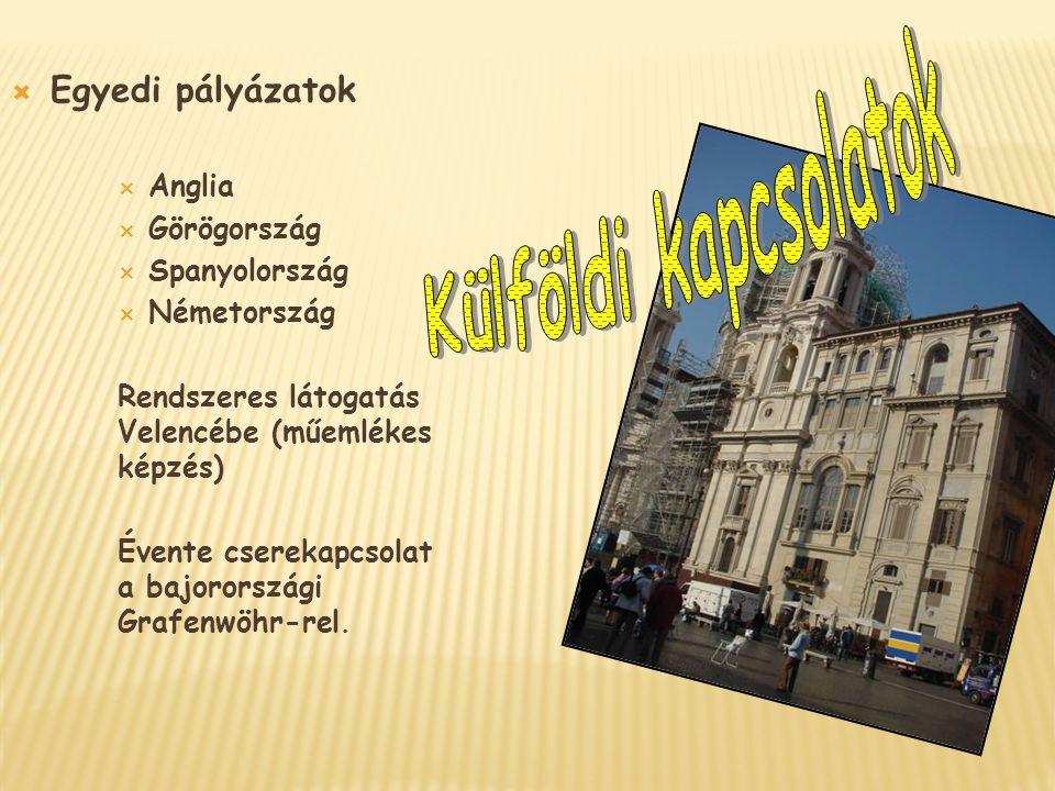 EEgyedi pályázatok  Anglia  Görögország  Spanyolország  Németország Rendszeres látogatás Velencébe (műemlékes képzés) Évente cserekapcsolat a ba