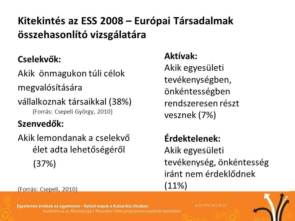Kitekintés az ESS 2008 – Európai Társadalmak összehasonlító vizsgálatára Cselekvők: Akik önmagukon túli célok megvalósítására vállalkoznak társaikkal