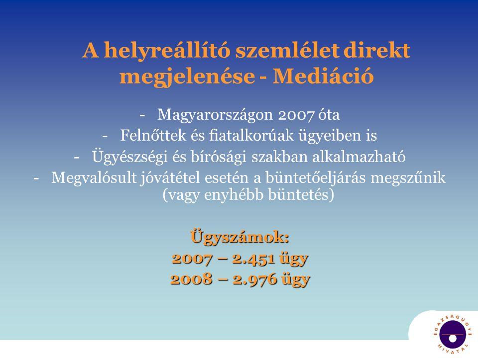 A helyreállító szemlélet direkt megjelenése - Mediáció -Magyarországon 2007 óta -Felnőttek és fiatalkorúak ügyeiben is -Ügyészségi és bírósági szakban