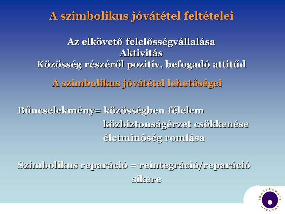 A szimbolikus jóvátétel feltételei Az elkövető felelősségvállalása Aktivitás Közösség részéről pozitív, befogadó attitűd A szimbolikus jóvátétel lehet