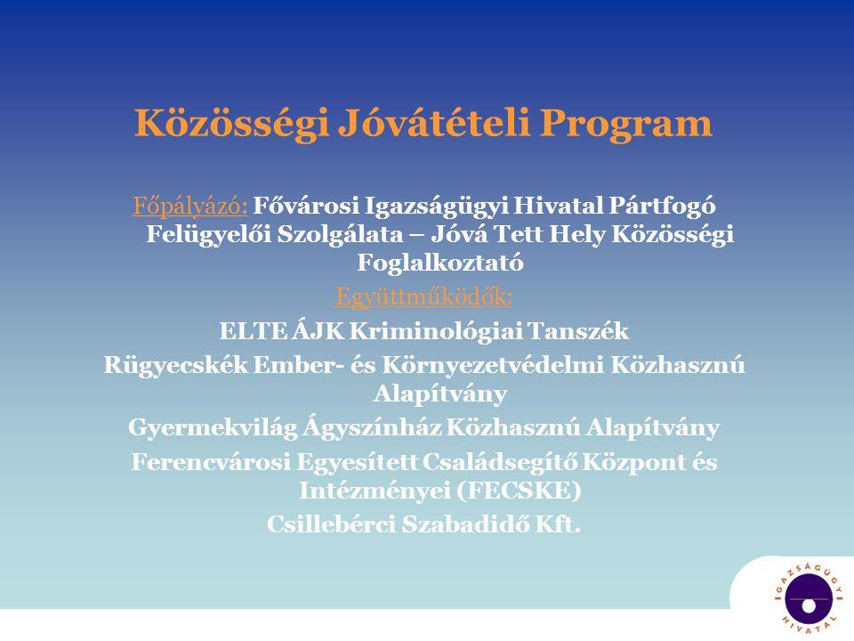 Közösségi Jóvátételi Program Főpályázó: Fővárosi Igazságügyi Hivatal Pártfogó Felügyelői Szolgálata – Jóvá Tett Hely Közösségi Foglalkoztató Együttműk