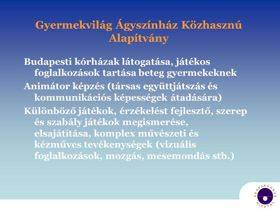 Gyermekvilág Ágyszínház Közhasznú Alapítvány Budapesti kórházak látogatása, játékos foglalkozások tartása beteg gyermekeknek Animátor képzés (társas e