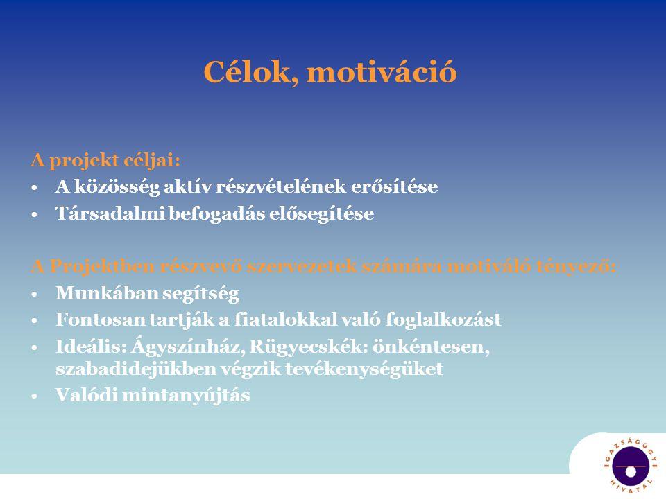 Célok, motiváció A projekt céljai: •A közösség aktív részvételének erősítése •Társadalmi befogadás elősegítése A Projektben részvevő szervezetek számá