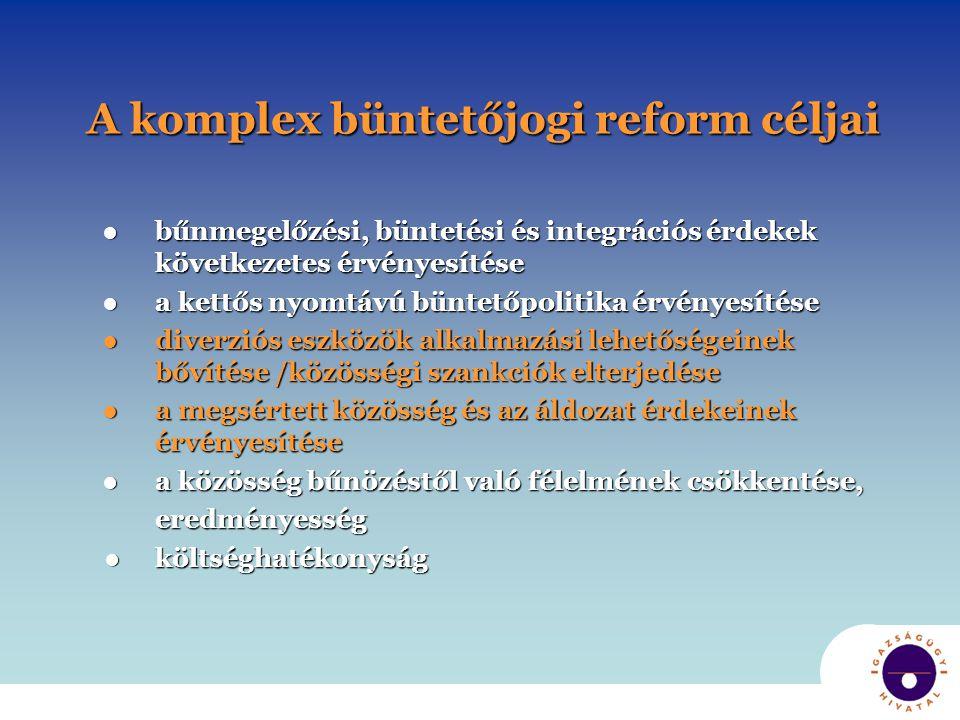 A komplex büntetőjogi reform céljai ● bűnmegelőzési, büntetési és integrációs érdekek következetes érvényesítése ● bűnmegelőzési, büntetési és integrá