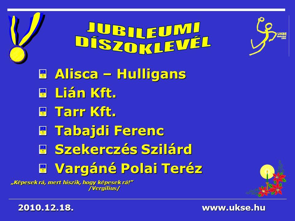 """Képesek rá, mert hiszik, hogy képesek rá!"" /Vergilius/ www.ukse.hu 2010.12.18. Alisca – Hulligans Alisca – Hulligans Lián Kft. Lián Kft. Tarr Kft. Ta"