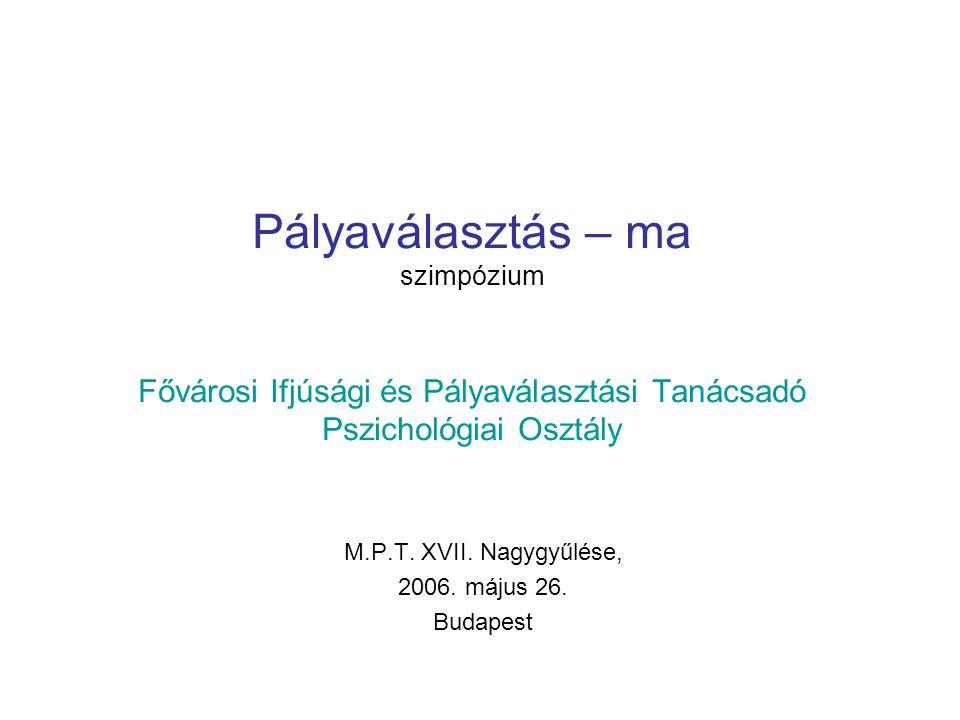 Pályaválasztás – ma szimpózium Fővárosi Ifjúsági és Pályaválasztási Tanácsadó Pszichológiai Osztály M.P.T.