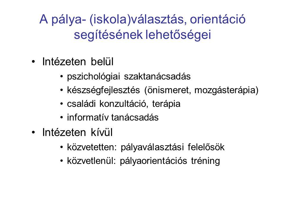 A pálya- (iskola)választás, orientáció segítésének lehetőségei •Intézeten belül •pszichológiai szaktanácsadás •készségfejlesztés (önismeret, mozgáster