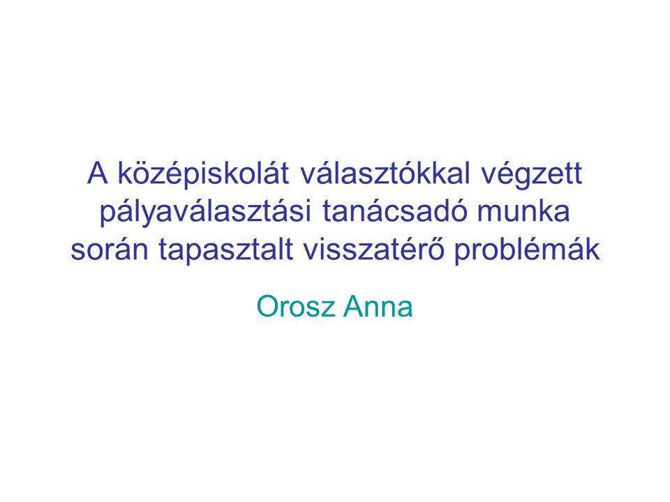 A középiskolát választókkal végzett pályaválasztási tanácsadó munka során tapasztalt visszatérő problémák Orosz Anna