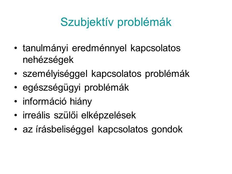 Szubjektív problémák •tanulmányi eredménnyel kapcsolatos nehézségek •személyiséggel kapcsolatos problémák •egészségügyi problémák •információ hiány •i