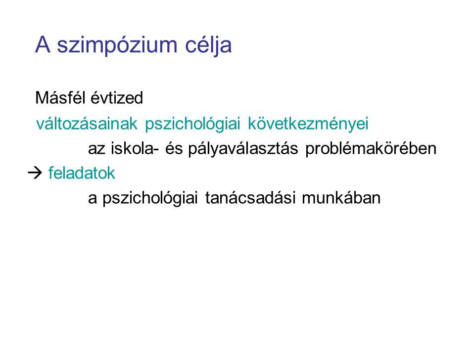A szimpózium célja Másfél évtized változásainak pszichológiai következményei az iskola- és pályaválasztás problémakörében  feladatok a pszichológiai tanácsadási munkában
