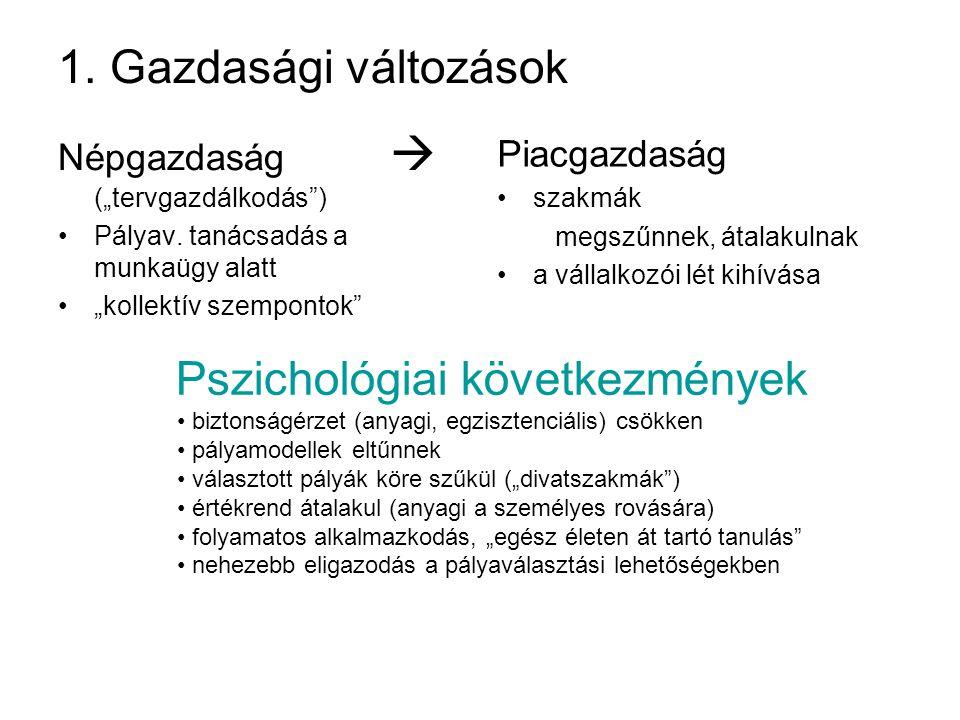 """1.Gazdasági változások Népgazdaság  (""""tervgazdálkodás ) •Pályav."""