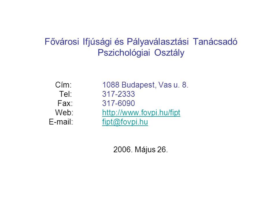Fővárosi Ifjúsági és Pályaválasztási Tanácsadó Pszichológiai Osztály Cím:1088 Budapest, Vas u. 8. Tel: 317-2333 Fax: 317-6090 Web: http://www.fovpi.hu