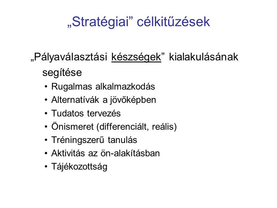 """""""Stratégiai célkitűzések """"Pályaválasztási készségek kialakulásának segítése •Rugalmas alkalmazkodás •Alternatívák a jövőképben •Tudatos tervezés •Önismeret (differenciált, reális) •Tréningszerű tanulás •Aktivitás az ön-alakításban •Tájékozottság"""