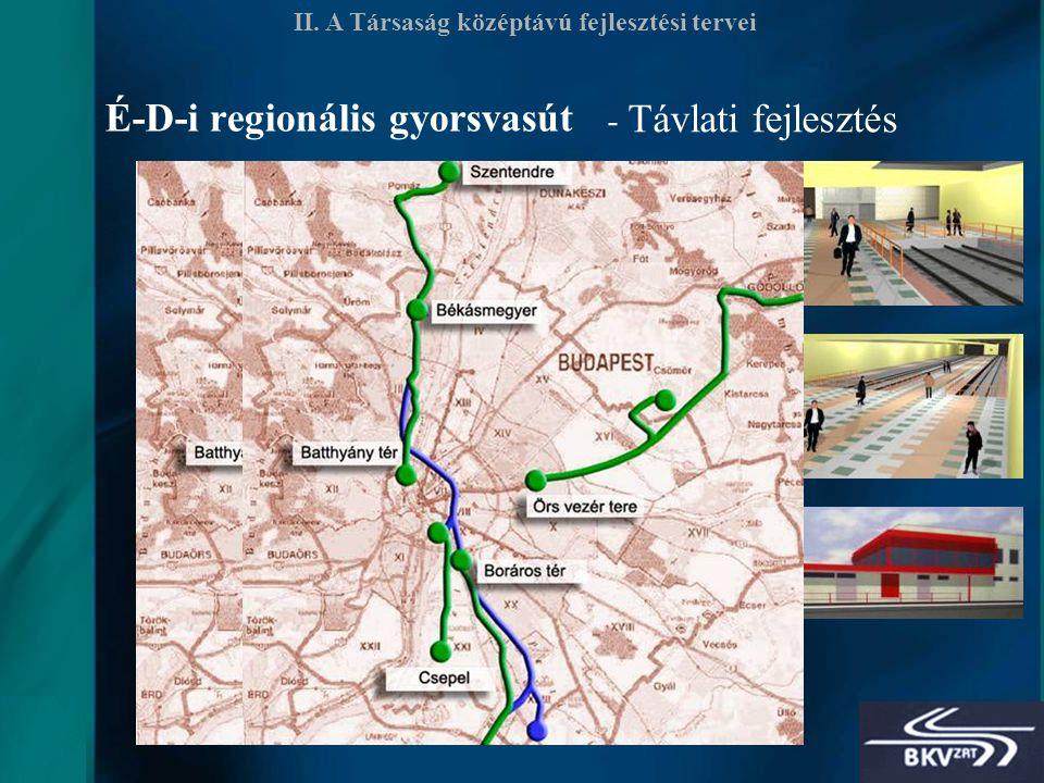 17 II. A Társaság középtávú fejlesztési tervei É-D-i regionális gyorsvasút - Távlati fejlesztés