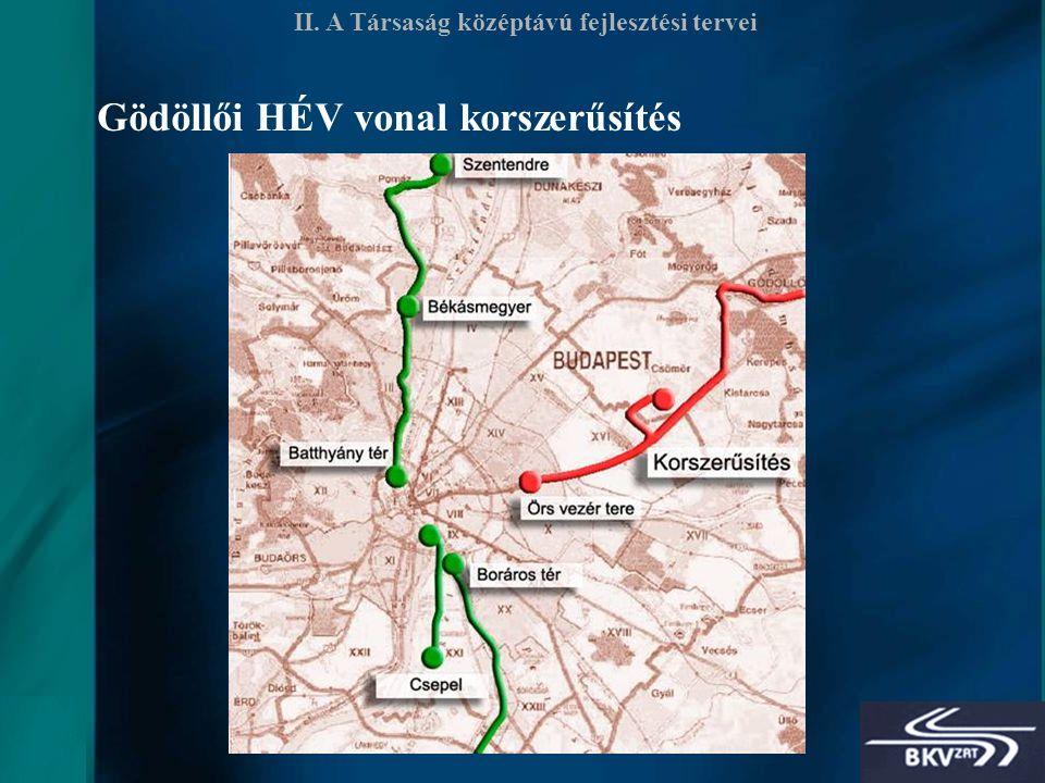18 Gödöllői HÉV vonal korszerűsítés II. A Társaság középtávú fejlesztési tervei