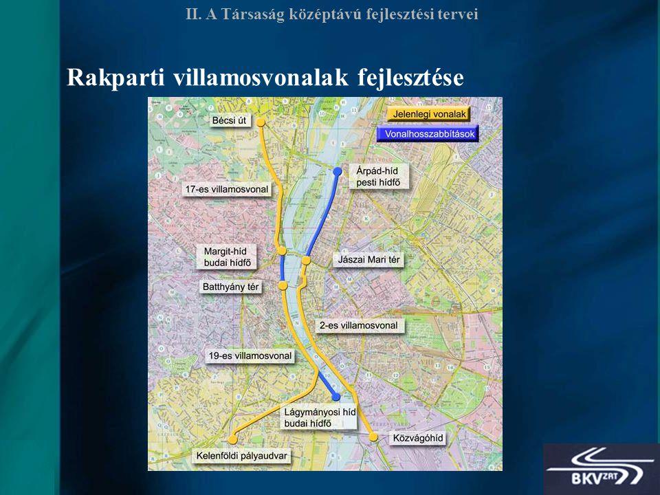 28 II. A Társaság középtávú fejlesztési tervei Rakparti villamosvonalak fejlesztése