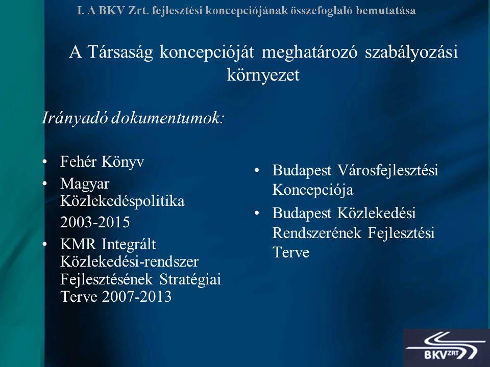 3 A Társaság koncepcióját meghatározó szabályozási környezet Irányadó dokumentumok: •Fehér Könyv •Magyar Közlekedéspolitika 2003-2015 •KMR Integrált Közlekedési-rendszer Fejlesztésének Stratégiai Terve 2007-2013 •Budapest Városfejlesztési Koncepciója •Budapest Közlekedési Rendszerének Fejlesztési Terve I.