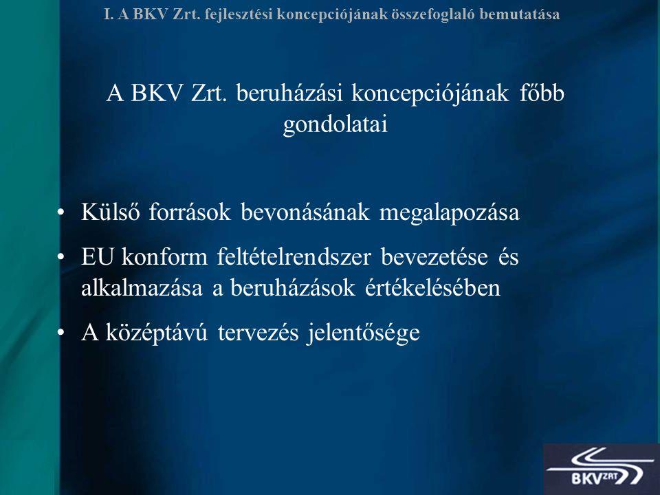 4 A BKV Zrt.