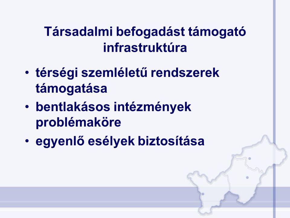 Társadalmi befogadást támogató infrastruktúra •térségi szemléletű rendszerek támogatása •bentlakásos intézmények problémaköre •egyenlő esélyek biztosí