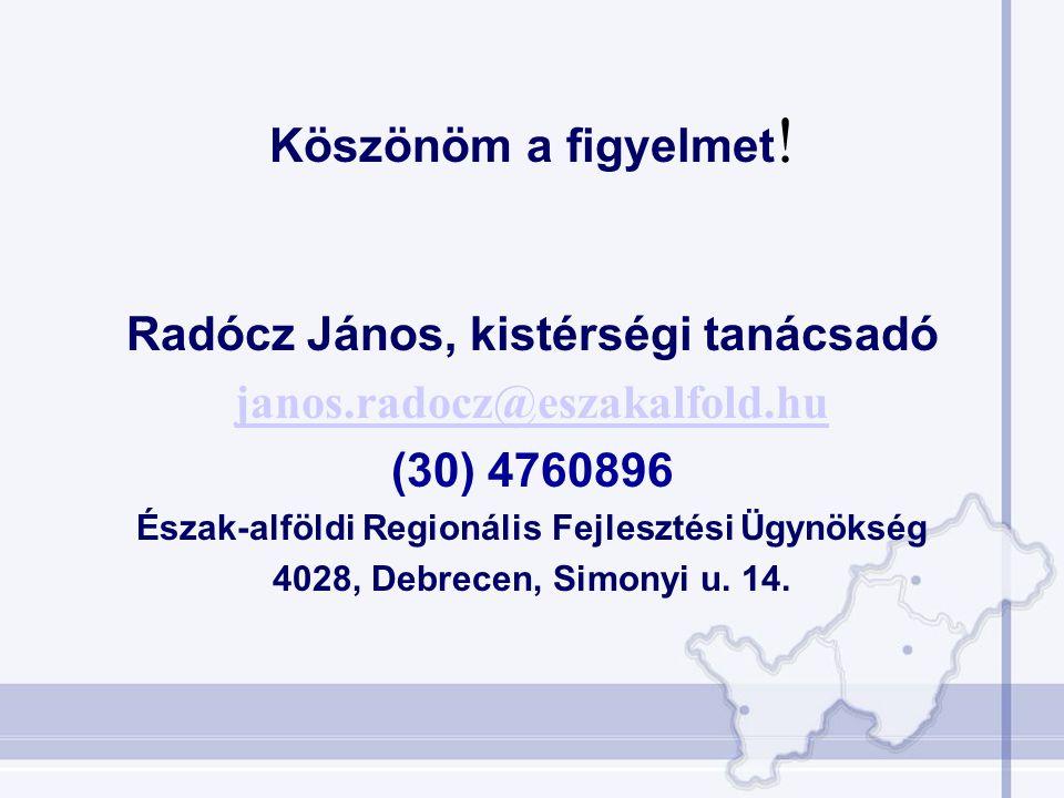 Köszönöm a figyelmet ! Radócz János, kistérségi tanácsadó janos.radocz@eszakalfold.hu (30) 4760896 Észak-alföldi Regionális Fejlesztési Ügynökség 4028