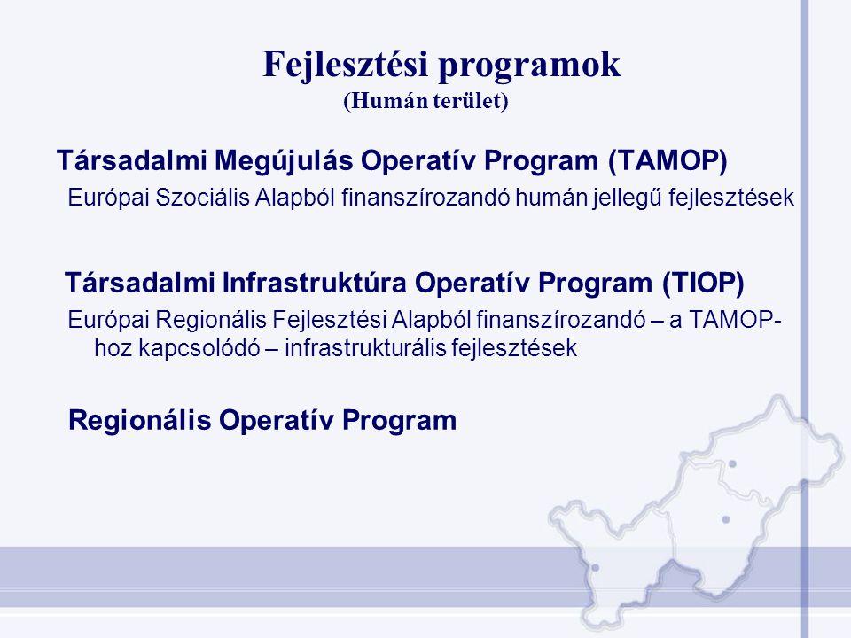 Tamop forrásmegoszlása Prioritás Támogatás % Támogatás Mrd HUF (265FT/€) A foglalkoztathatóság fejlesztése, a munkaerőpiacra való belépés ösztönzése, segítése16,86176 Az alkalmazkodóképesség javítása19,82207 Minőségi oktatás és hozzáférés biztosítása mindenkinek19,82207 A kutatás-fejlesztéshez és az innovációhoz szükséges humán erőforrások fejlesztése11,4118 Egészségmegőrzés és a társadalmi befogadás és részvétel erősítése19,5204 Közép-Magyarország Régió12,6132 Összesen100%1044