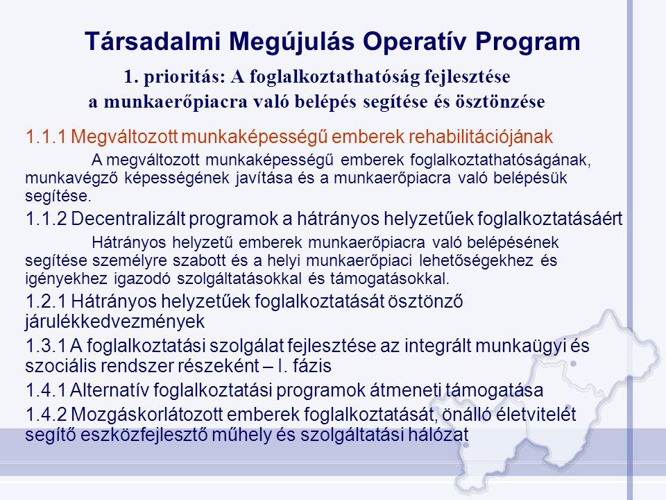 Társadalmi Megújulás Operatív Program 1. prioritás: A foglalkoztathatóság fejlesztése a munkaerőpiacra való belépés segítése és ösztönzése 1.1.1 Megvá