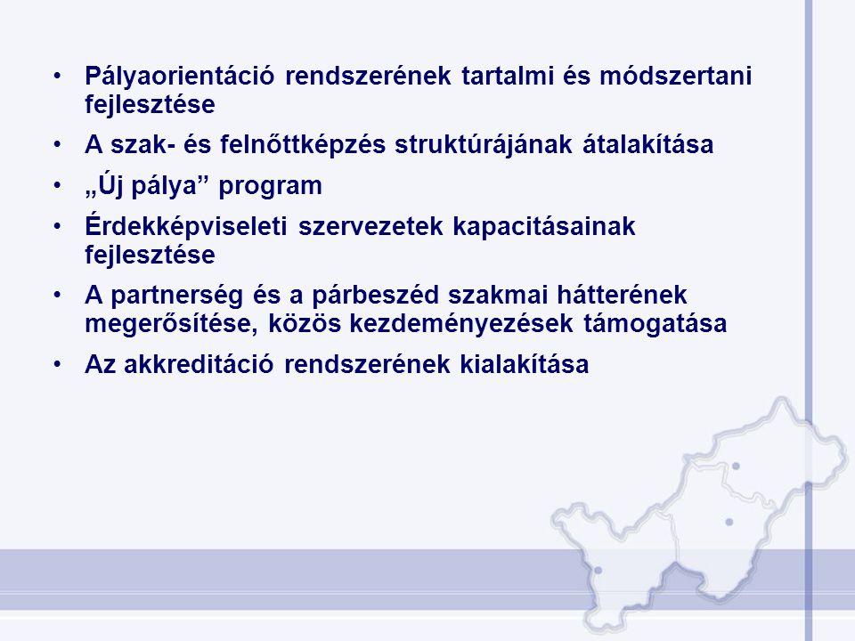 Társadalmi Megújulás Operatív Program 3.