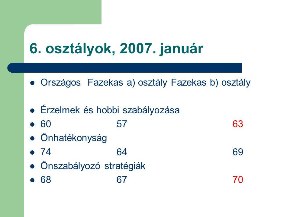 6. osztályok, 2007.