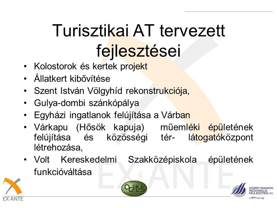 Turisztikai AT tervezett fejlesztései •Kolostorok és kertek projekt •Állatkert kibővítése •Szent István Völgyhíd rekonstrukciója, •Gulya-dombi szánkóp