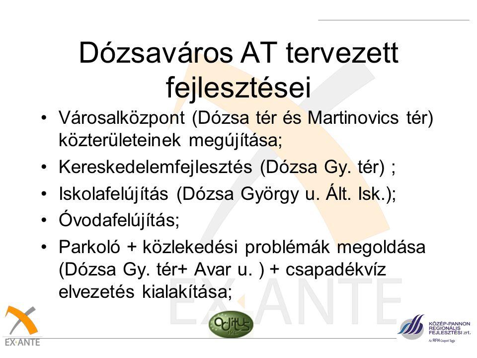 Dózsaváros AT tervezett fejlesztései •Városalközpont (Dózsa tér és Martinovics tér) közterületeinek megújítása; •Kereskedelemfejlesztés (Dózsa Gy. tér