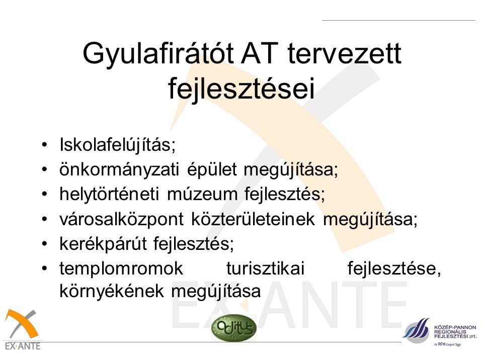 Gyulafirátót AT tervezett fejlesztései •Iskolafelújítás; •önkormányzati épület megújítása; •helytörténeti múzeum fejlesztés; •városalközpont közterüle