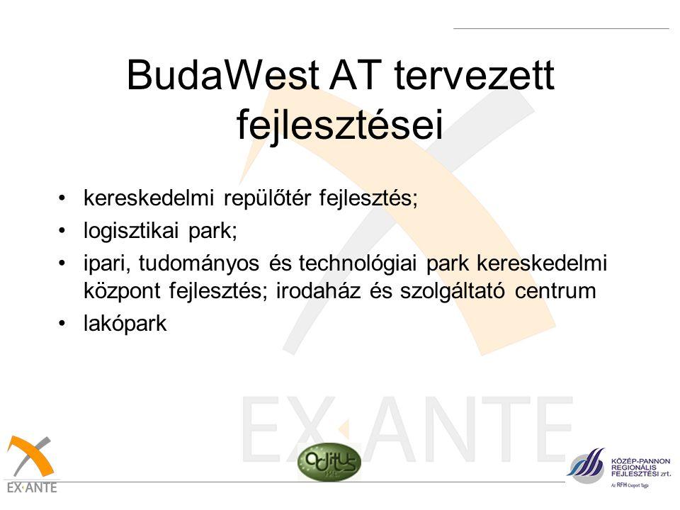 BudaWest AT tervezett fejlesztései •kereskedelmi repülőtér fejlesztés; •logisztikai park; •ipari, tudományos és technológiai park kereskedelmi központ